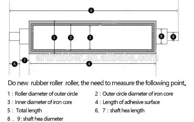Non-woven machinery high temperature resistant silicone rubber roller